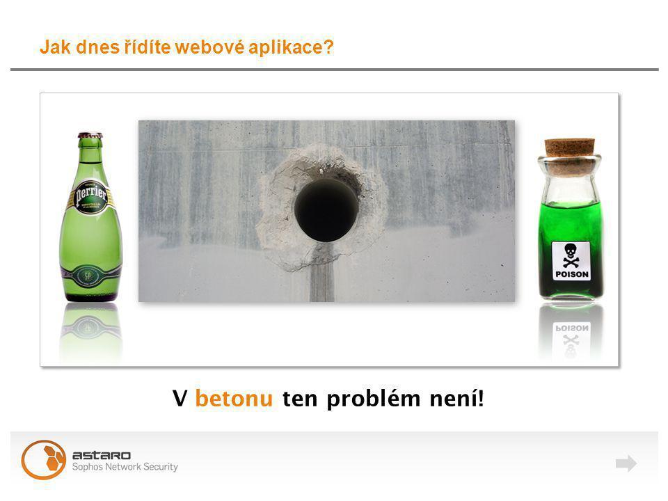 Jak dnes řídíte webové aplikace V betonu ten problém není!