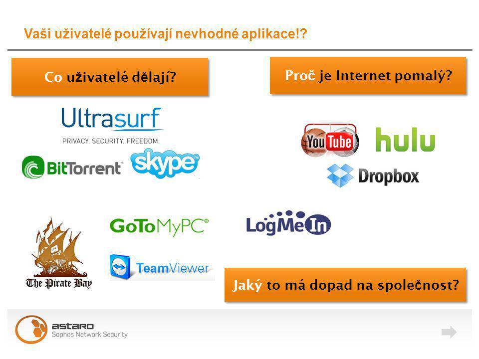 Vaši uživatelé používají nevhodné aplikace!. Pro č je Internet pomalý.