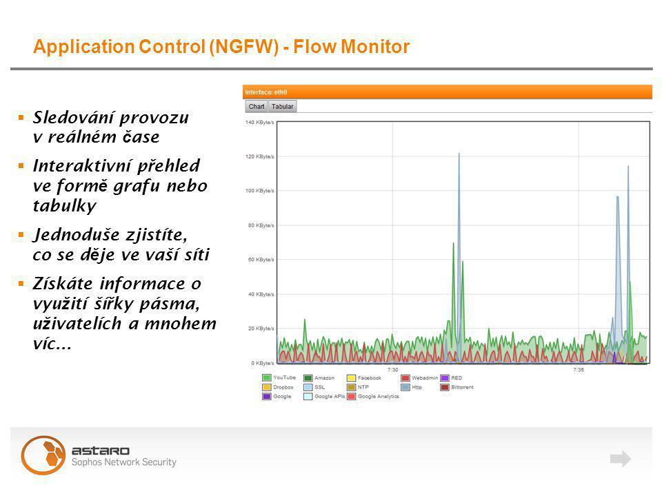 Application Control (NGFW) - Flow Monitor  Sledování provozu v reálném č ase  Interaktivní p ř ehled ve form ě grafu nebo tabulky  Jednoduše zjistíte, co se d ě je ve vaší síti  Získáte informace o vyu ž ití ší ř ky pásma, u ž ivatelích a mnohem víc...