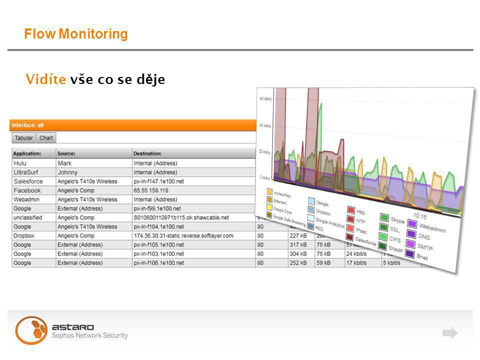 Flow Monitoring Vidíte vše co se d ě je