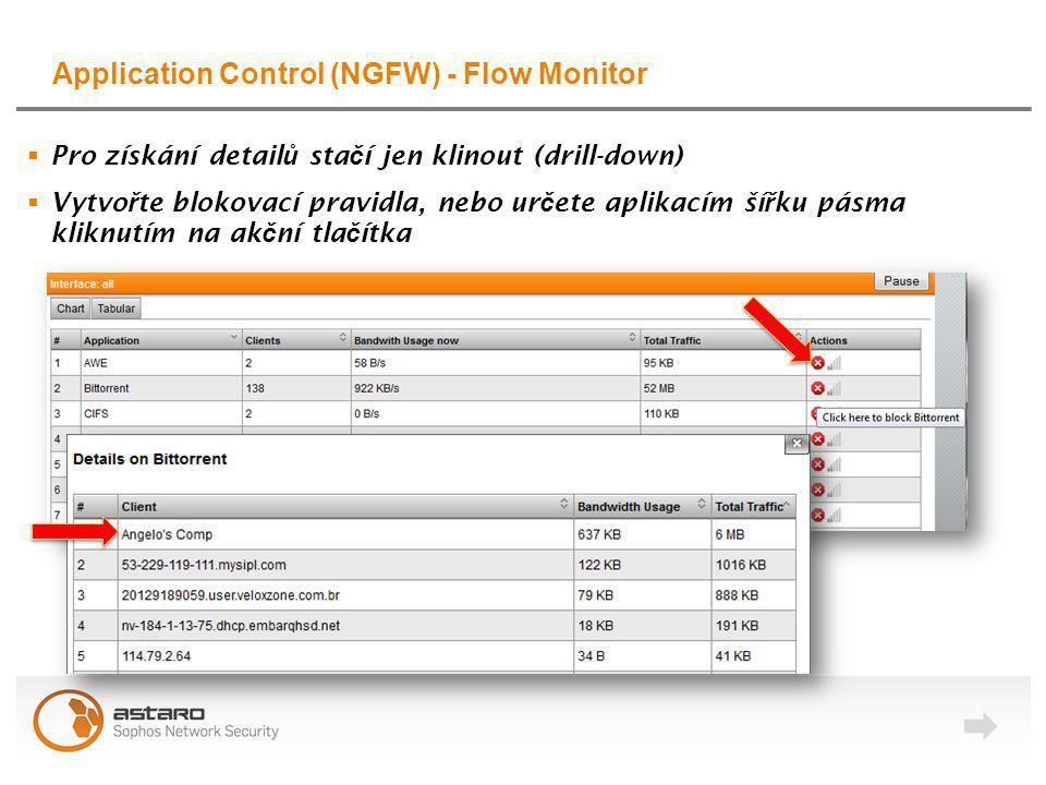 Application Control (NGFW) - Flow Monitor  Pro získání detail ů sta č í jen klinout (drill-down)  Vytvo ř te blokovací pravidla, nebo ur č ete aplikacím ší ř ku pásma kliknutím na ak č ní tla č ítka