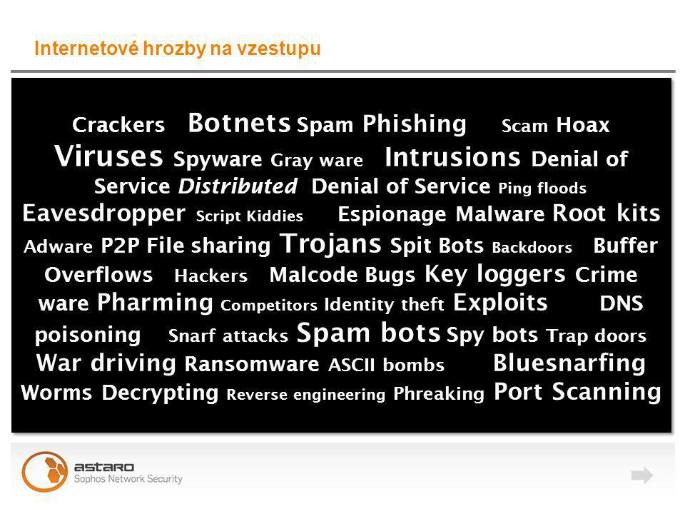 Crackers Botnets Spam Phishing Scam Hoax Viruses Spyware Gray ware Intrusions Denial of Service Distributed Denial of Service Ping floods Eavesdropper Script Kiddies Espionage Malware Root kits Adware P2P File sharing Trojans Spit Bots Backdoors Buffer Overflows Hackers Malcode Bugs Key loggers Crime ware Pharming Competitors Identity theft Exploits DNS poisoning Snarf attacks Spam bots Spy bots Trap doors War driving Ransomware ASCII bombs Bluesnarfing Worms Decrypting Reverse engineering Phreaking Port Scanning Internetové hrozby na vzestupu