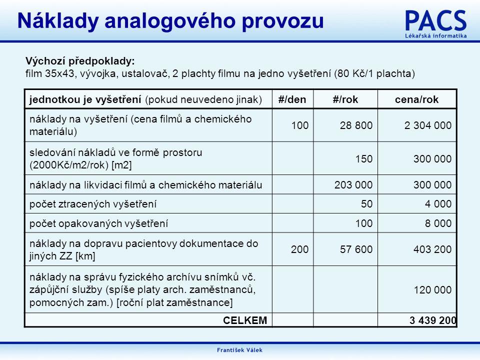 jednotkou je vyšetření (pokud neuvedeno jinak)#/den#/rokcena/rok náklady na vyšetření (cena filmů a chemického materiálu) 10028 8002 304 000 sledování nákladů ve formě prostoru (2000Kč/m2/rok) [m2] 150300 000 náklady na likvidaci filmů a chemického materiálu203 000300 000 počet ztracených vyšetření504 000 počet opakovaných vyšetření1008 000 náklady na dopravu pacientovy dokumentace do jiných ZZ [km] 20057 600403 200 náklady na správu fyzického archívu snímků vč.