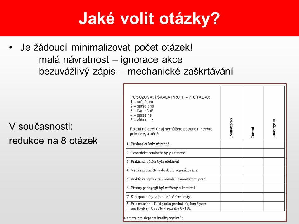Jak organizovat anketu.