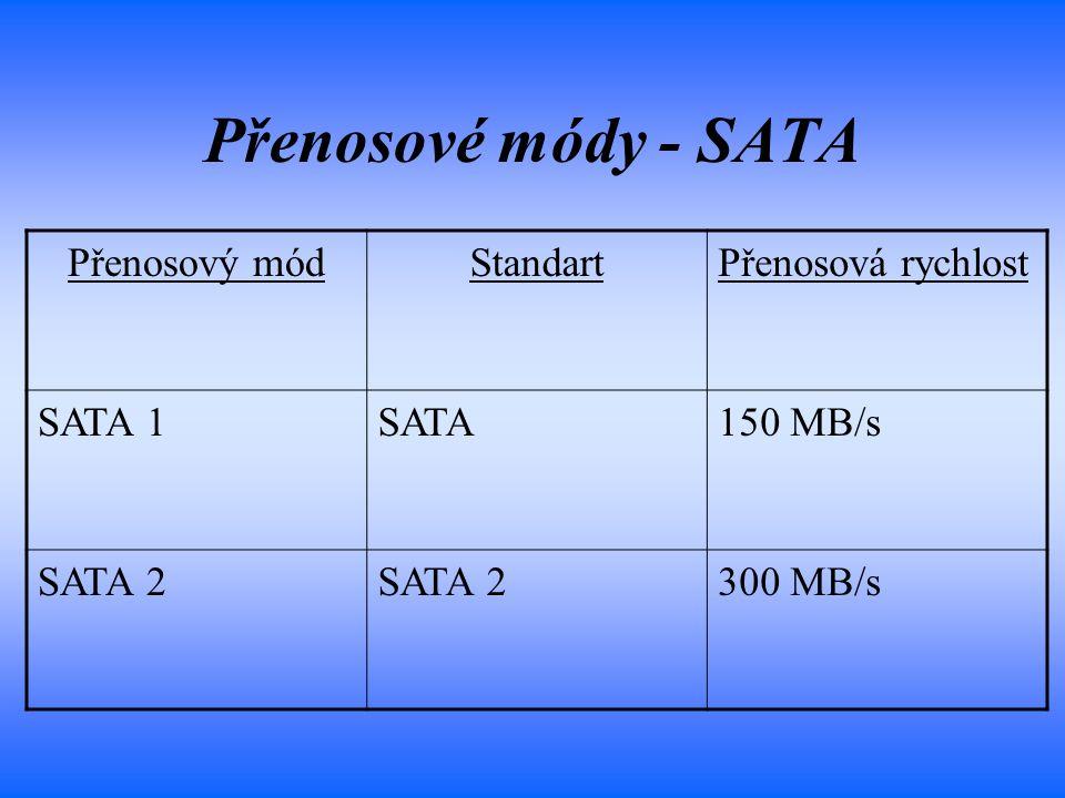 Přenosové módy - SATA Přenosový módStandartPřenosová rychlost SATA 1SATA150 MB/s SATA 2 300 MB/s