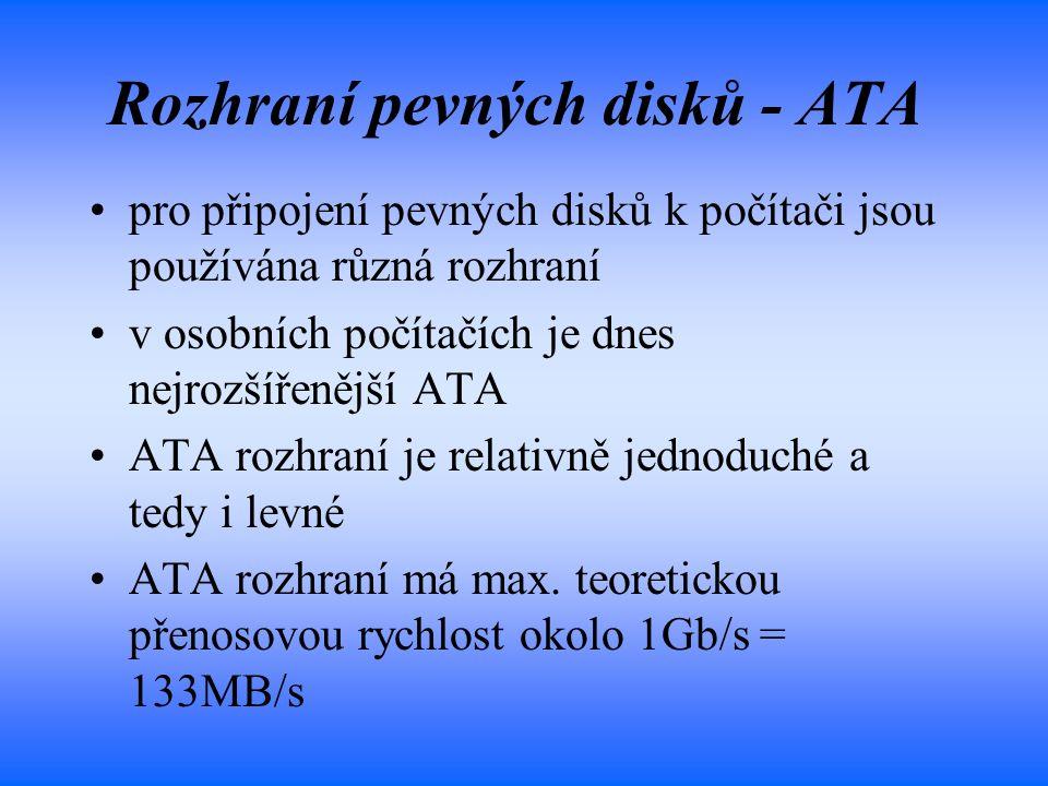 Rozhraní pevných disků - ATA pro připojení pevných disků k počítači jsou používána různá rozhraní v osobních počítačích je dnes nejrozšířenější ATA AT
