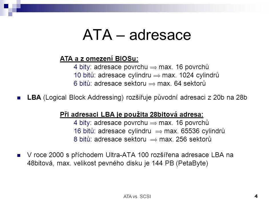 ATA vs. SCSI5 ATA – adresace LBA