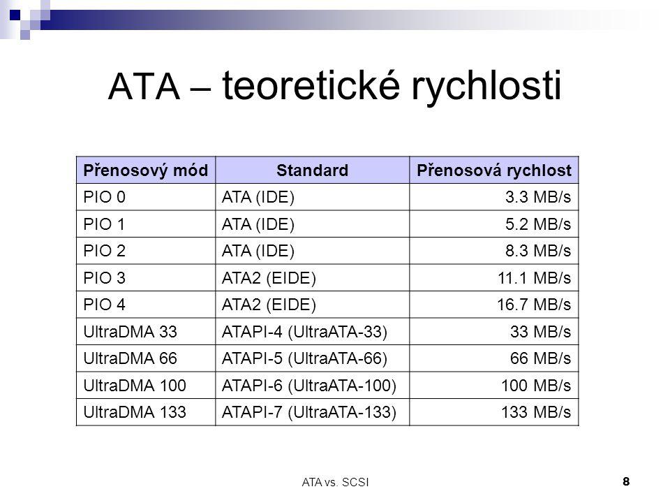 ATA vs. SCSI19 SCSI – kabeláž