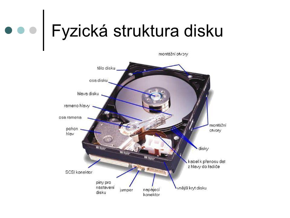 Organizace dat Organizace do stop Každá stopa má několik sektorů (adresace u ATA – LBA) Možnost rozdělení na diskové oddíly Technologie RAID pro lepší bezpečnost