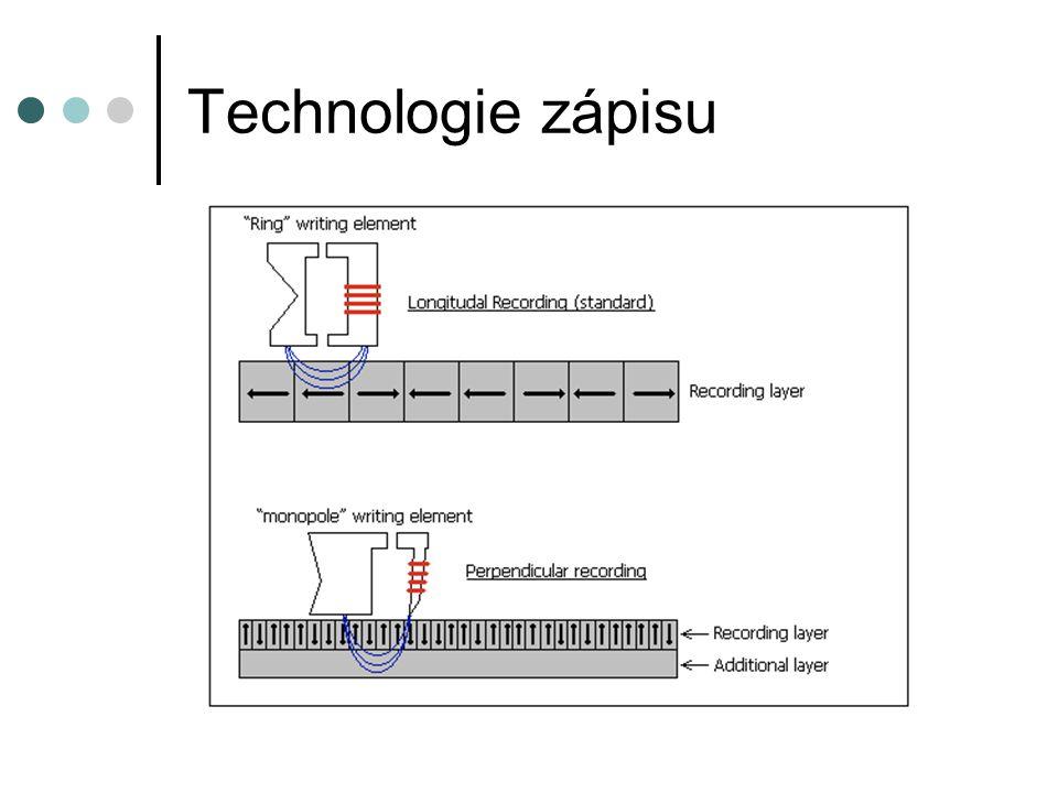Technologie zápisu