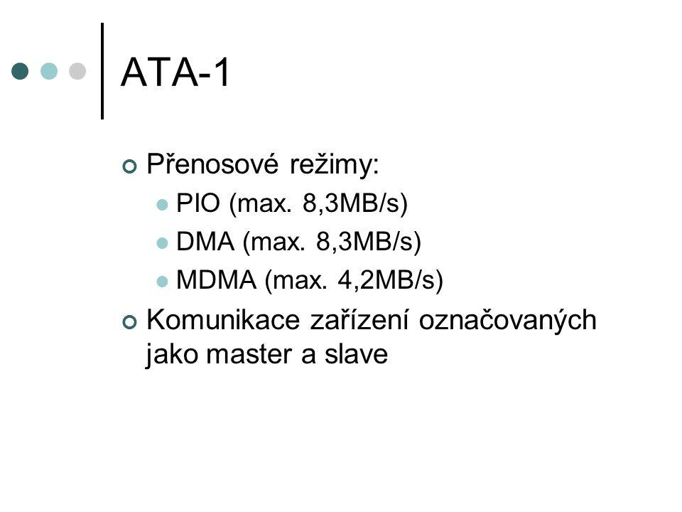 ATA-2 (EIDE) Přenosové režimy: PIO (max.16,6MB/s) MDA (max.