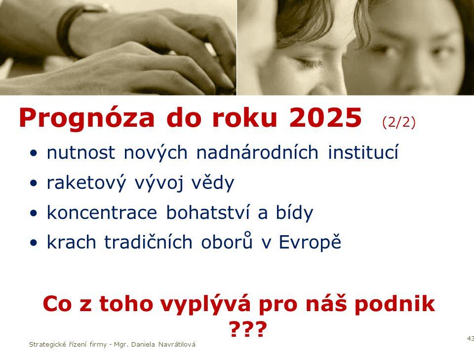 Prognóza do roku 2025 (2/2) nutnost nových nadnárodních institucí raketový vývoj vědy koncentrace bohatství a bídy krach tradičních oborů v Evropě Co z toho vyplývá pro náš podnik .