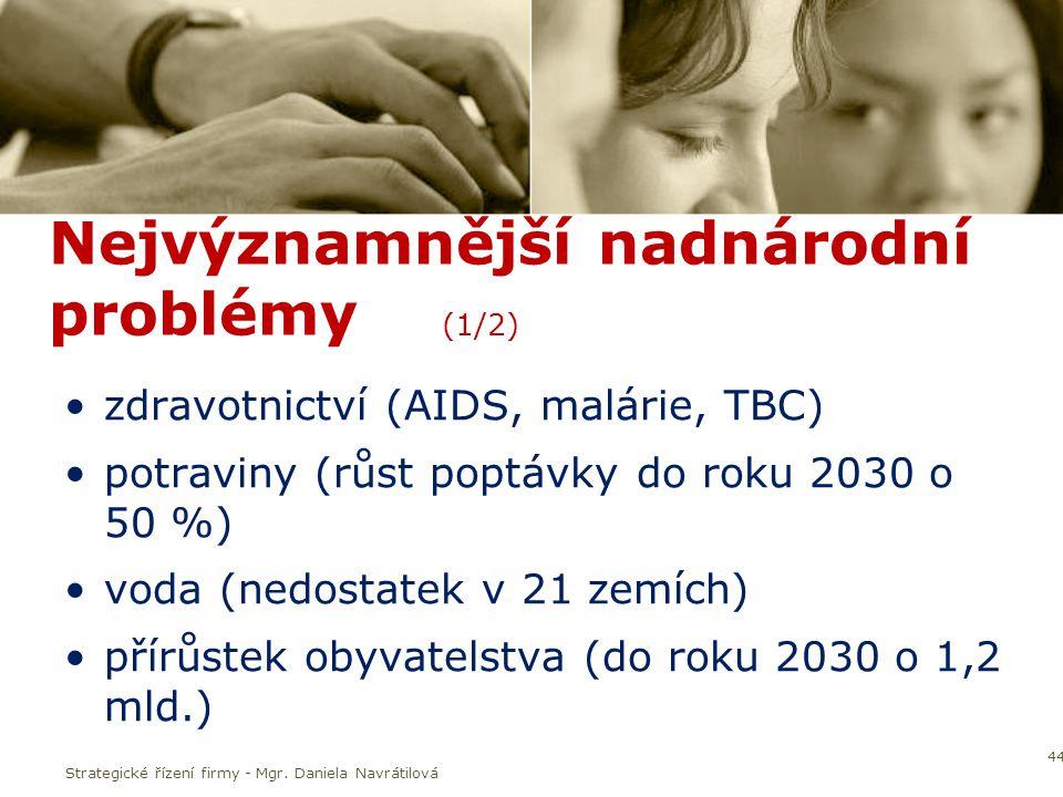 Nejvýznamnější nadnárodní problémy (1/2) zdravotnictví (AIDS, malárie, TBC) potraviny (růst poptávky do roku 2030 o 50 %) voda (nedostatek v 21 zemích) přírůstek obyvatelstva (do roku 2030 o 1,2 mld.) 44 Strategické řízení firmy - Mgr.