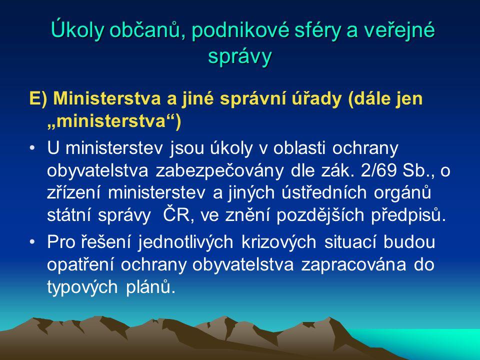 """Úkoly občanů, podnikové sféry a veřejné správy Úkoly občanů, podnikové sféry a veřejné správy E) Ministerstva a jiné správní úřady (dále jen """"minister"""