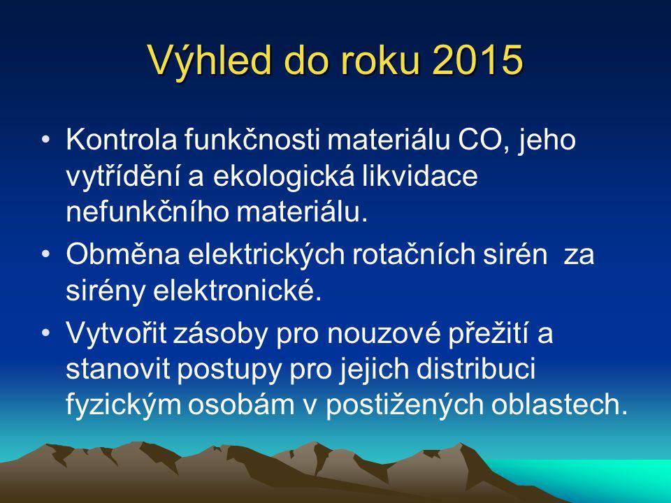 Výhled do roku 2015 Kontrola funkčnosti materiálu CO, jeho vytřídění a ekologická likvidace nefunkčního materiálu. Obměna elektrických rotačních sirén