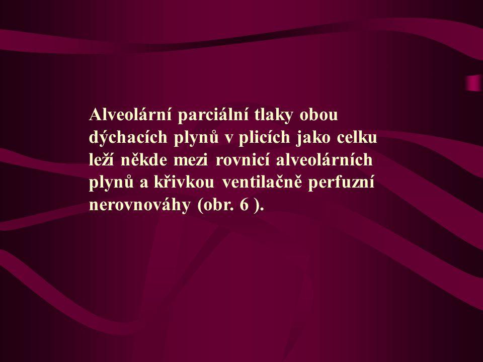 Alveolární parciální tlaky obou dýchacích plynů v plicích jako celku leží někde mezi rovnicí alveolárních plynů a křivkou ventilačně perfuzní nerovnov