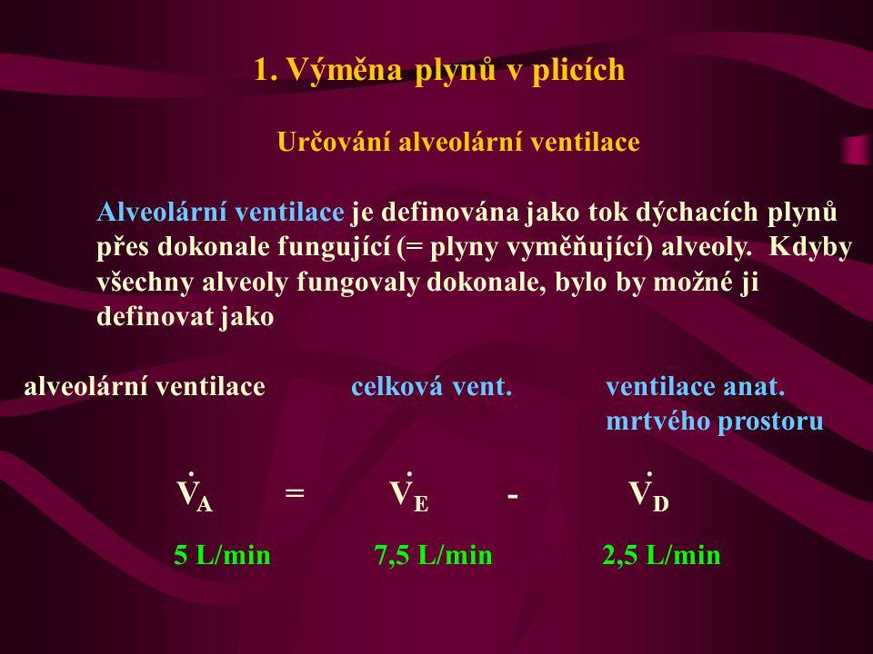 1. Výměna plynů v plicích Určování alveolární ventilace Alveolární ventilace je definována jako tok dýchacích plynů přes dokonale fungující (= plyny v