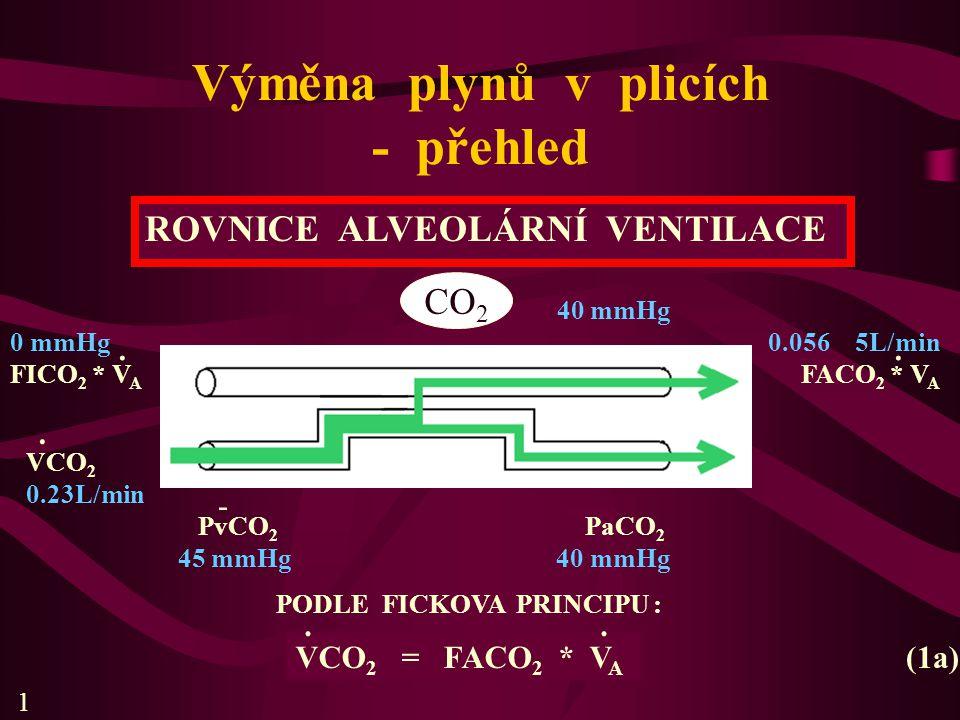 Výměna plynů v plicích - přehled ROVNICE ALVEOLÁRNÍ VENTILACE CO 2 40 mmHg 0 mmHg 0.056 5L/min FICO 2 * V A FACO 2 * V A VCO 2 0.23L/min. PvCO 2 PaCO