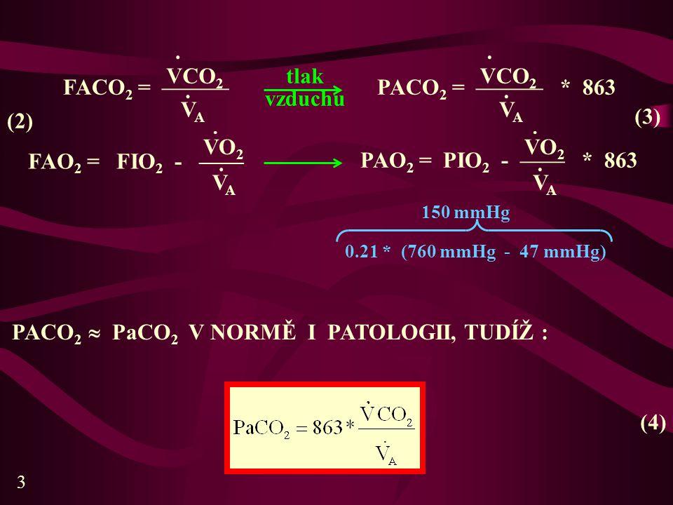 PACO 2  PaCO 2 V NORMĚ I PATOLOGII, TUDÍŽ : (4).... (2) FACO 2 = ——— VCO 2 VAVA. PACO 2 = ——— * 863 VCO 2 VAVA. FAO 2 = FIO 2 - —— VO 2 VAVA. PAO 2 =
