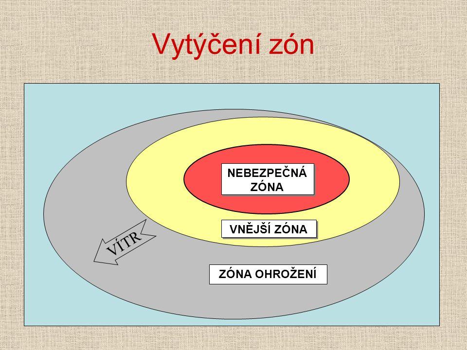 Vytýčení zón VNĚJŠÍ ZÓNA NEBEZPEČNÁ ZÓNA ZÓNA OHROŽENÍ VÍTR