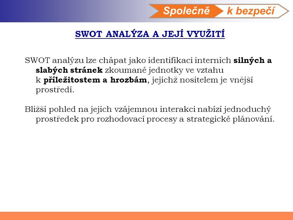 SWOT 1.KROK První krok SWOT analýzy spočívá v sestavení seznamu jednotlivých položek.