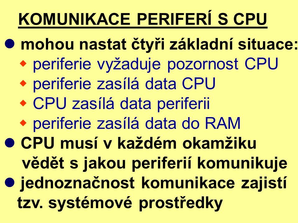 KOMUNIKACE PERIFERÍ S CPU mohou nastat čtyři základní situace:  periferie vyžaduje pozornost CPU  periferie zasílá data CPU  CPU zasílá data perife