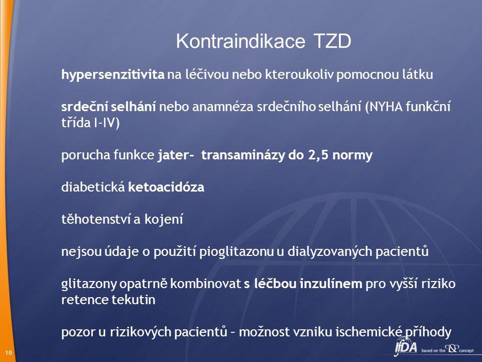 10 Kontraindikace TZD hypersenzitivita na léčivou nebo kteroukoliv pomocnou látku srdeční selhání nebo anamnéza srdečního selhání (NYHA funkční třída I-IV) porucha funkce jater- transaminázy do 2,5 normy diabetická ketoacidóza t ě hotenství a kojení nejsou údaje o použití pioglitazonu u dialyzovaných pacientů glitazony opatrn ě kombinovat s léčbou inzulínem pro vyšší riziko retence tekutin pozor u rizikových pacientů – možnost vzniku ischemické příhody