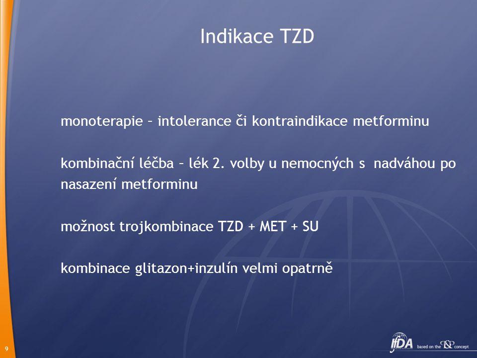 9 Indikace TZD monoterapie – intolerance či kontraindikace metforminu kombinační léčba – lék 2. volby u nemocných s nadváhou po nasazení metforminu mo