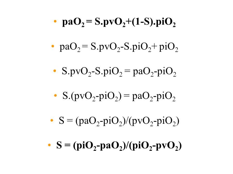 paO 2 = S.pvO 2 +(1-S).piO 2 paO 2 = S.pvO 2 -S.piO 2 + piO 2 S.pvO 2 -S.piO 2 = paO 2 -piO 2 S.(pvO 2 -piO 2 ) = paO 2 -piO 2 S = (paO 2 -piO 2 )/(pvO 2 -piO 2 ) S = (piO 2 -paO 2 )/(piO 2 -pvO 2 )