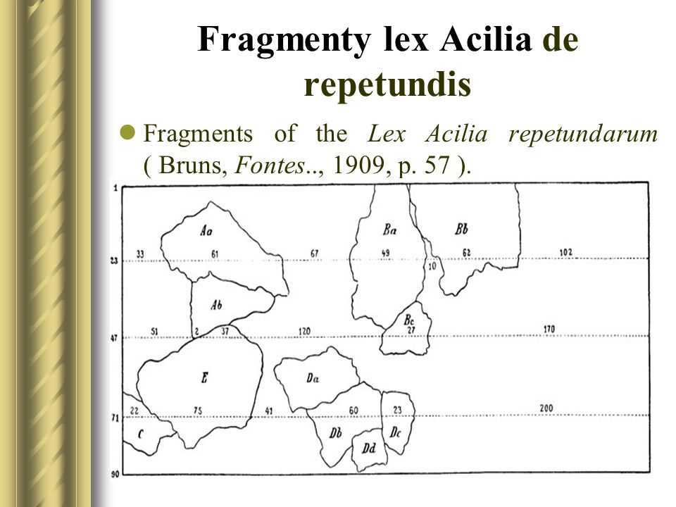 Fragmenty lex Acilia de repetundis Fragments of the Lex Acilia repetundarum ( Bruns, Fontes.., 1909, p. 57 ).