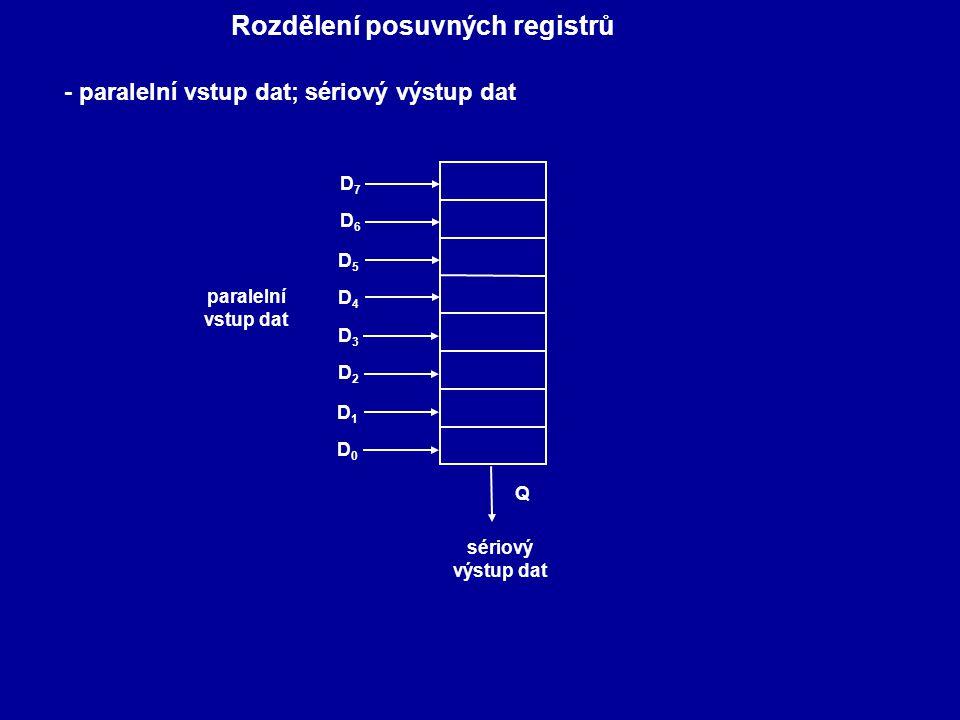 - paralelní vstup dat; sériový výstup dat D4D4 D5D5 D6D6 D7D7 D0D0 D1D1 D2D2 D3D3 Q sériový výstup dat paralelní vstup dat
