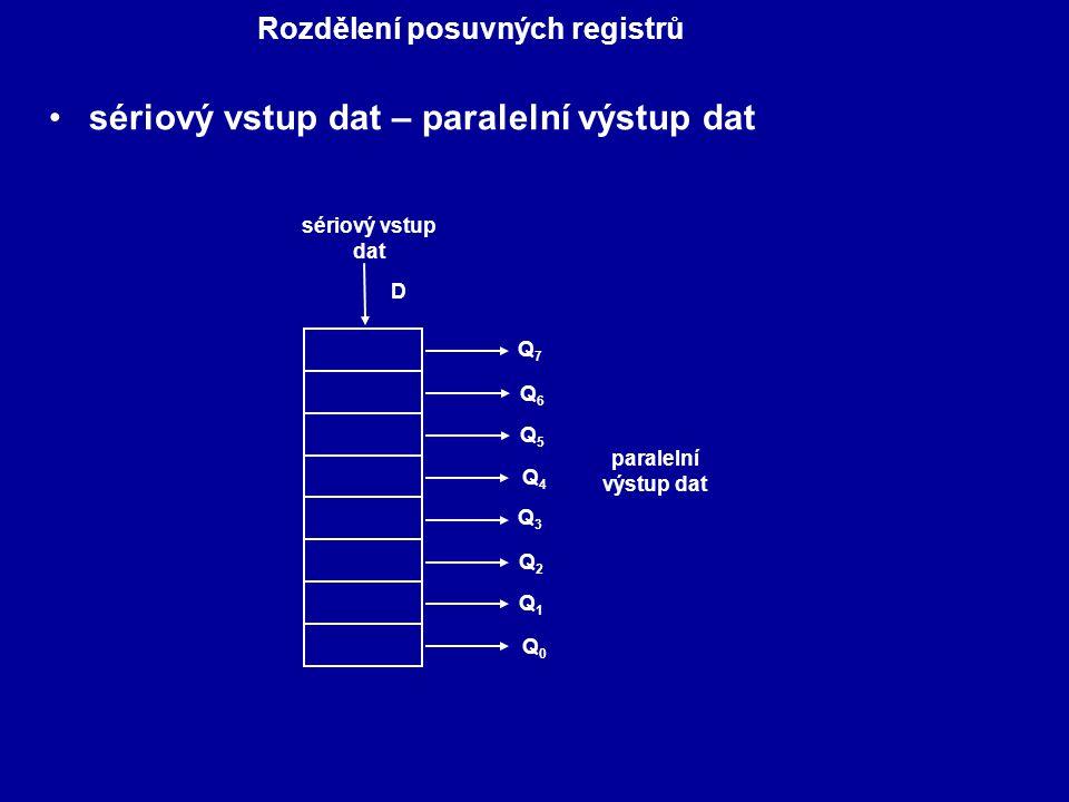 sériový vstup dat – paralelní výstup dat Rozdělení posuvných registrů Q4Q4 Q5Q5 Q6Q6 Q7Q7 Q0Q0 Q1Q1 Q2Q2 Q3Q3 sériový vstup dat D paralelní výstup dat