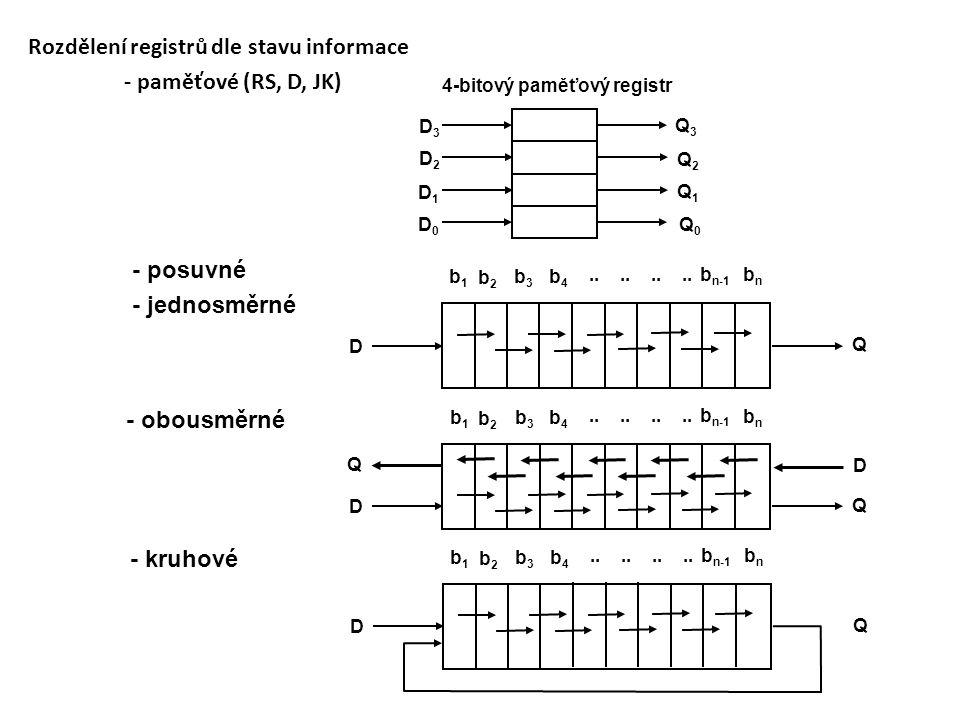 Rozdělení registrů dle stavu informace - paměťové (RS, D, JK) 4-bitový paměťový registr D0D0 D1D1 D2D2 D3D3 Q0Q0 Q1Q1 Q2Q2 Q3Q3 - posuvné - jednosměrn