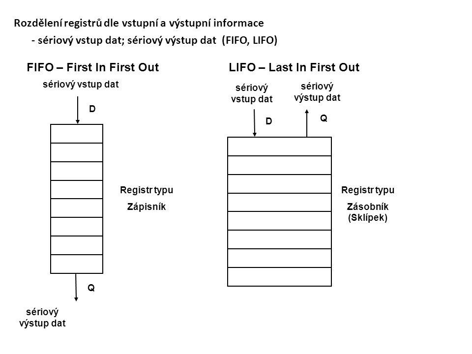 Rozdělení registrů dle vstupní a výstupní informace - sériový vstup dat; sériový výstup dat (FIFO, LIFO) sériový vstup dat D sériový výstup dat Q Regi