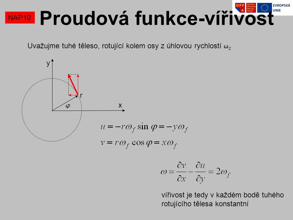 NAP10 Proudová funkce-vířivost Uvažujme tuhé těleso, rotující kolem osy z úhlovou rychlostí  z  r x y vířivost je tedy v každém bodě tuhého rotující