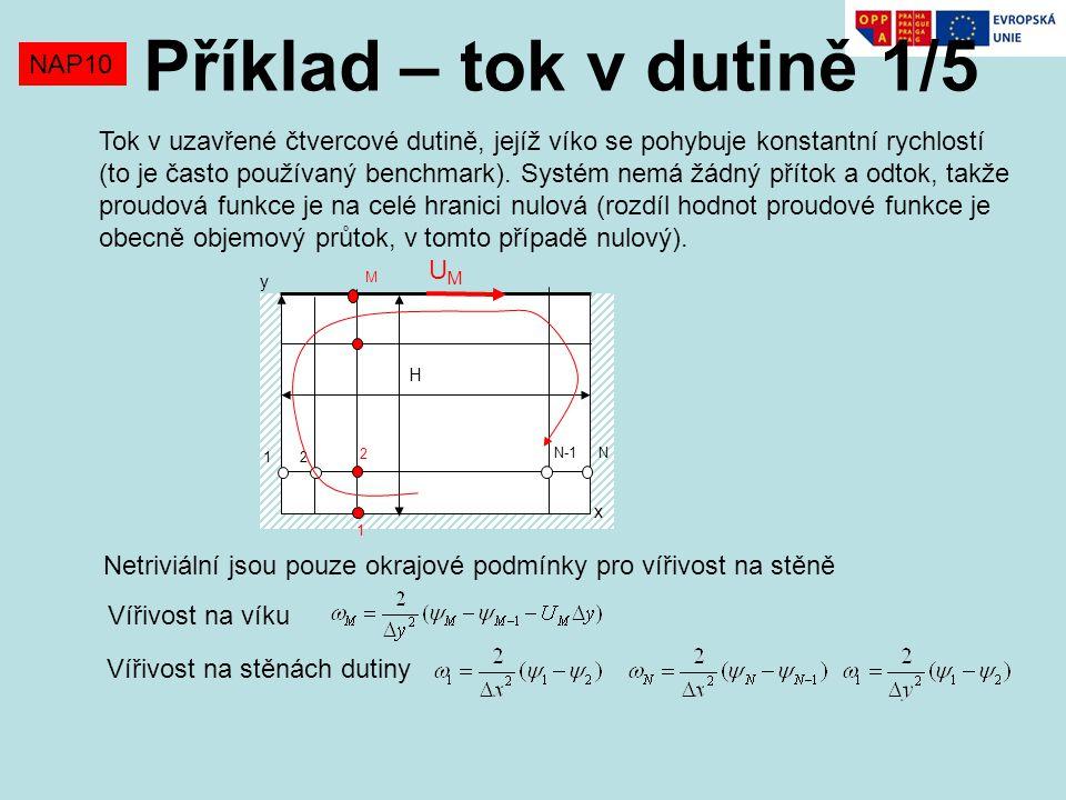 NAP10 Příklad – tok v dutině 1/5 x y H 1 2 N-1 N 1 2 M UMUM Tok v uzavřené čtvercové dutině, jejíž víko se pohybuje konstantní rychlostí (to je často