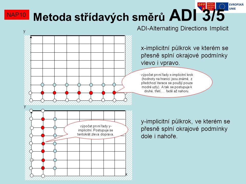 NAP10 Metoda střídavých směrů ADI 3/5 x y výpočet první řady x-implicitní krok (hodnoty na hranici jsou známé, z předchozí iterace se použijí pouze mo