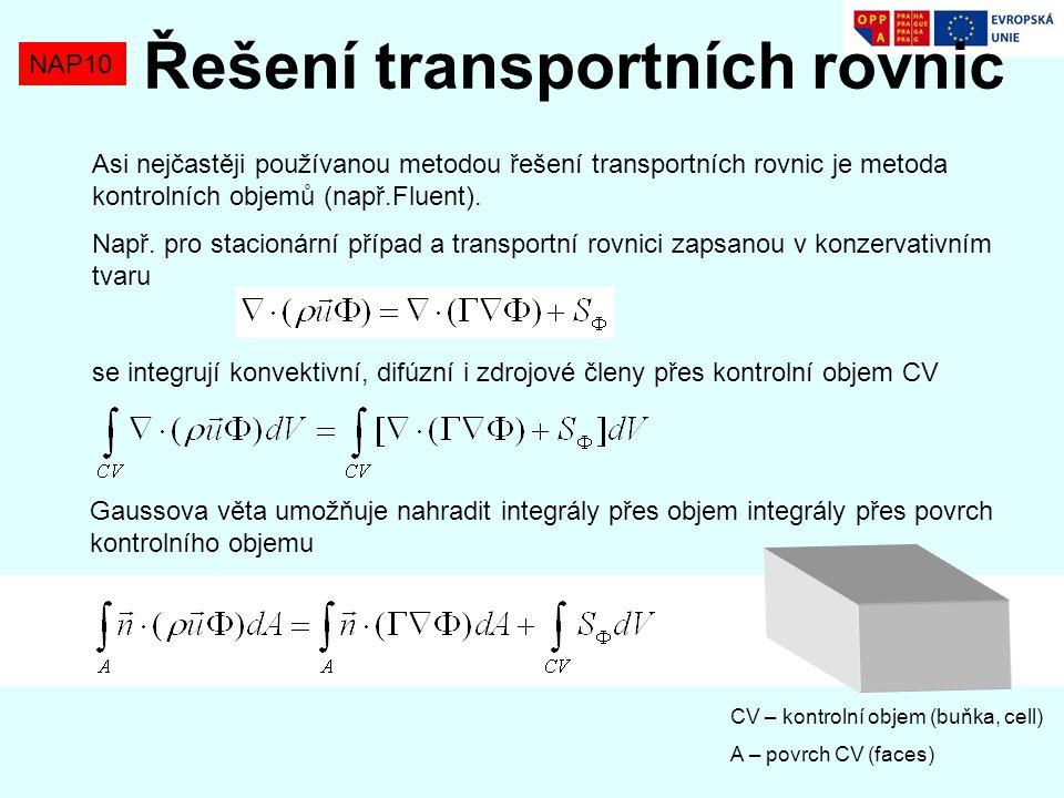 NAP10 Řešení transportních rovnic Asi nejčastěji používanou metodou řešení transportních rovnic je metoda kontrolních objemů (např.Fluent). Např. pro