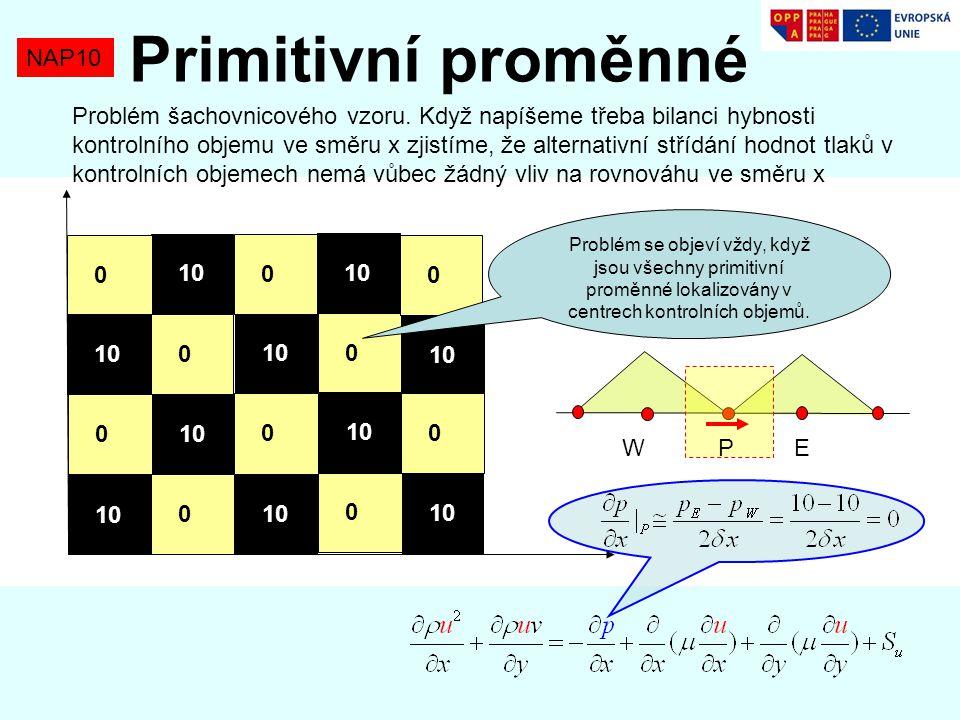 NAP10 Primitivní proměnné 10 0 0 0 0 0 0 0 0 0 0 0 Problém šachovnicového vzoru. Když napíšeme třeba bilanci hybnosti kontrolního objemu ve směru x zj