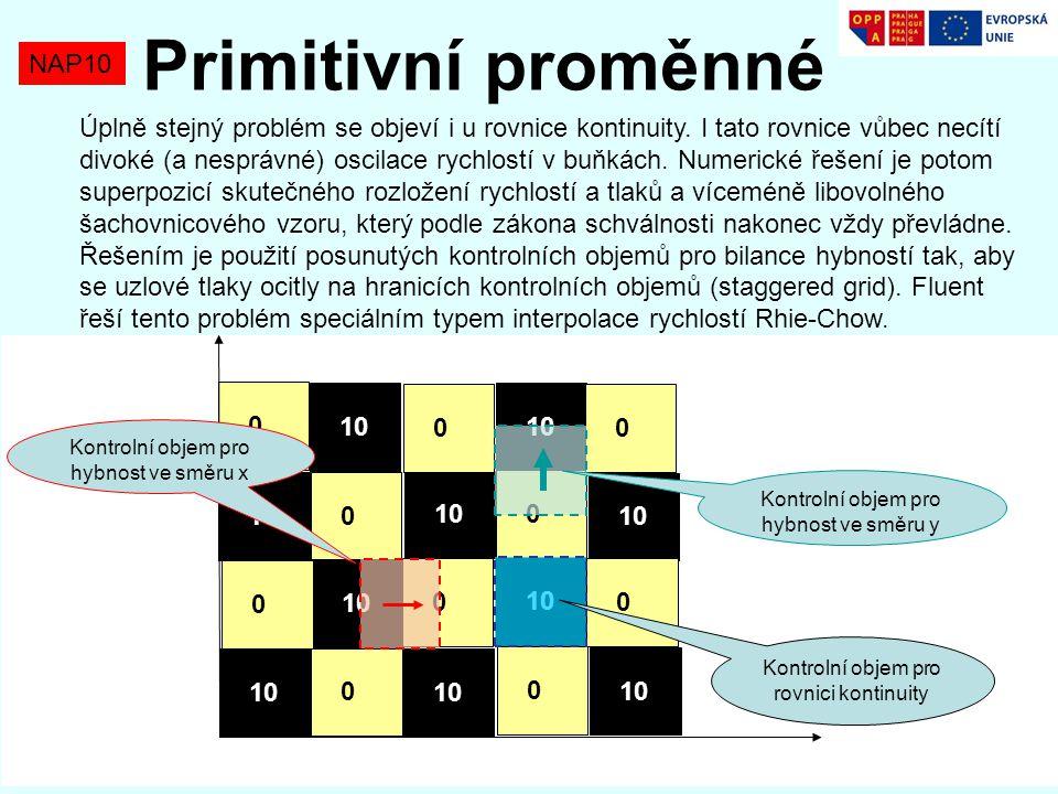 NAP10 Primitivní proměnné Úplně stejný problém se objeví i u rovnice kontinuity. I tato rovnice vůbec necítí divoké (a nesprávné) oscilace rychlostí v