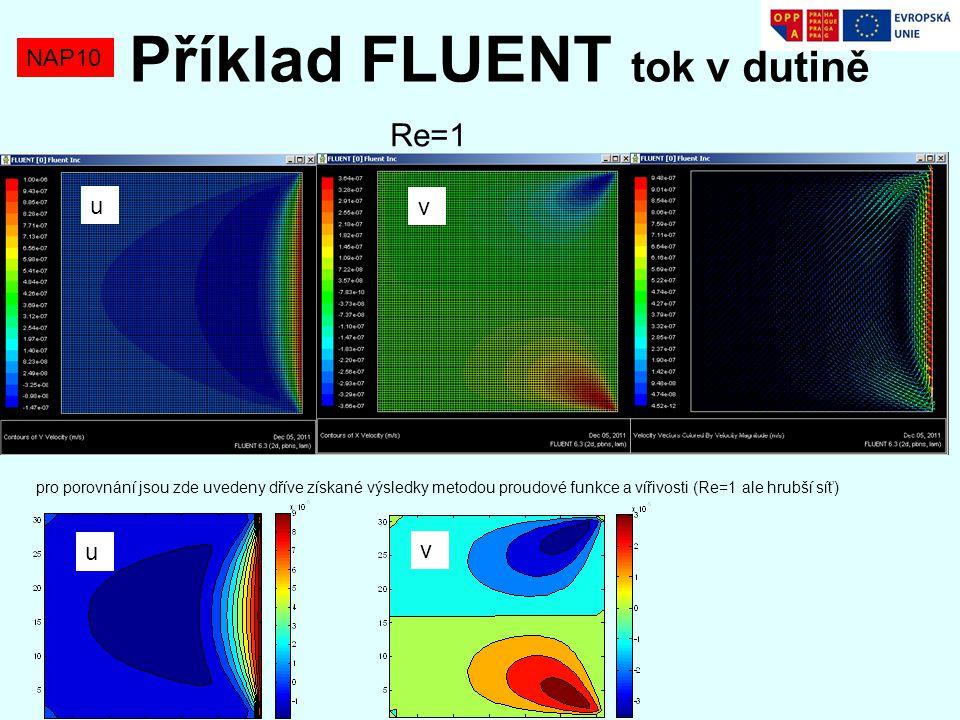 NAP10 Příklad FLUENT tok v dutině Re=1 u v u v pro porovnání jsou zde uvedeny dříve získané výsledky metodou proudové funkce a vířivosti (Re=1 ale hru