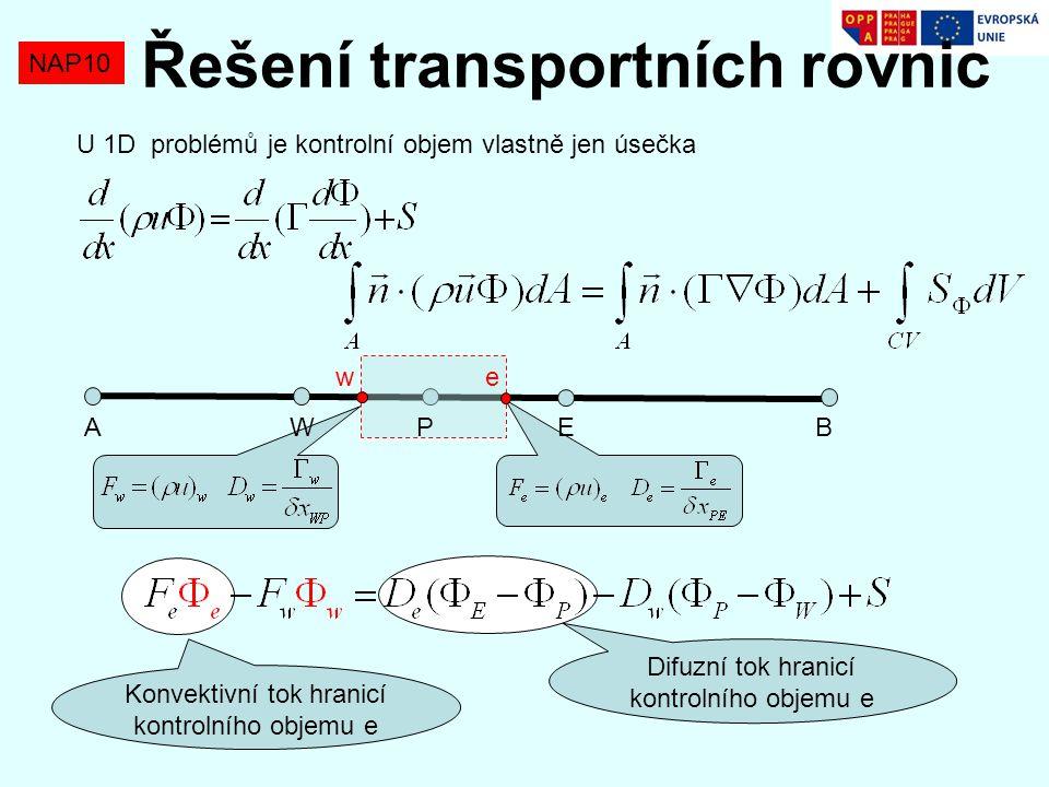 NAP10 Řešení transportních rovnic A W P E B w e U 1D problémů je kontrolní objem vlastně jen úsečka Difuzní tok hranicí kontrolního objemu e Konvektiv