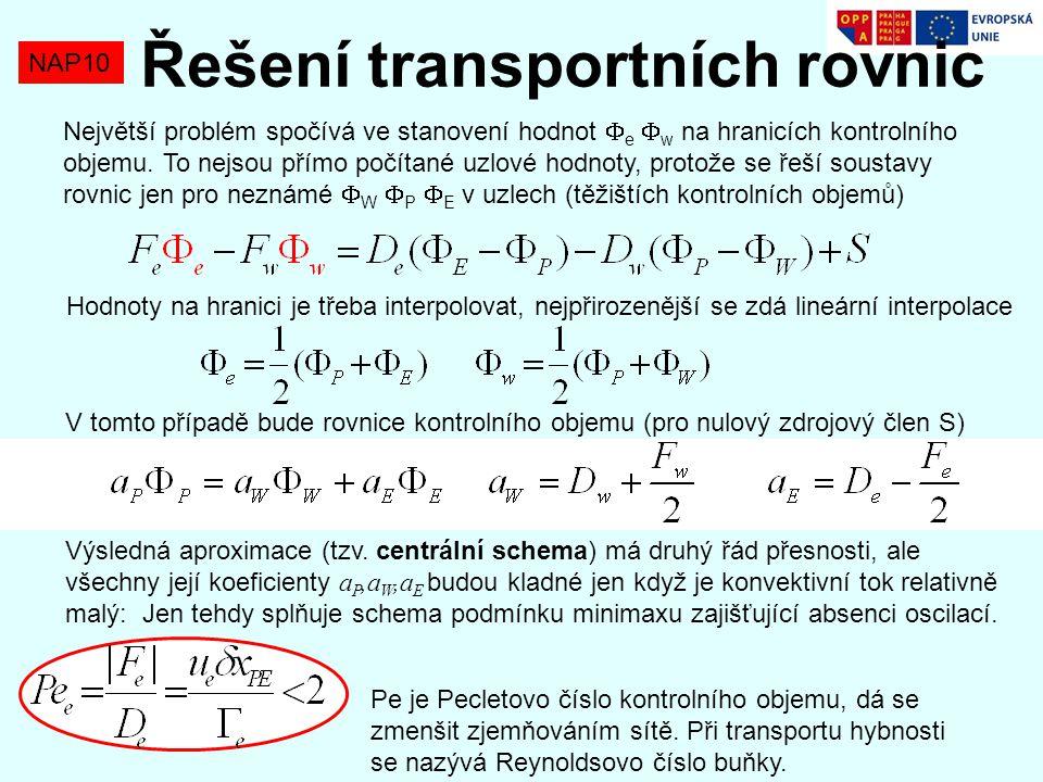NAP10 Řešení transportních rovnic Největší problém spočívá ve stanovení hodnot  e  w na hranicích kontrolního objemu. To nejsou přímo počítané uzlov