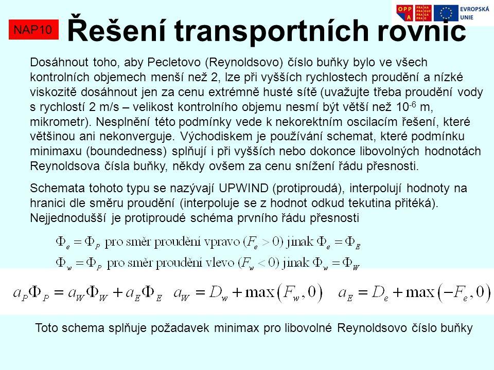 NAP10 Řešení transportních rovnic Dosáhnout toho, aby Pecletovo (Reynoldsovo) číslo buňky bylo ve všech kontrolních objemech menší než 2, lze při vyšš