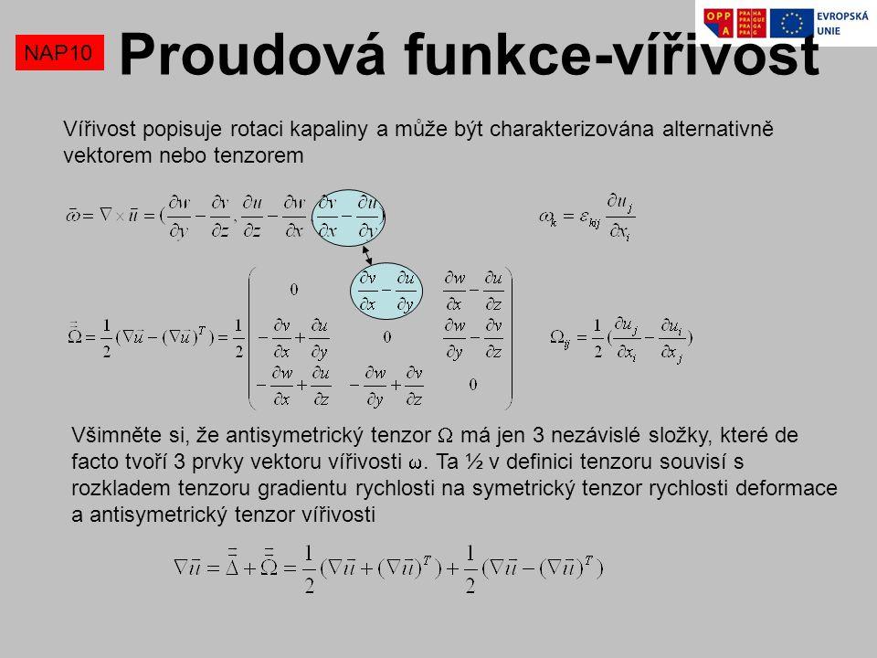 NAP10 Proudová funkce-vířivost Vířivost popisuje rotaci kapaliny a může být charakterizována alternativně vektorem nebo tenzorem Všimněte si, že antis
