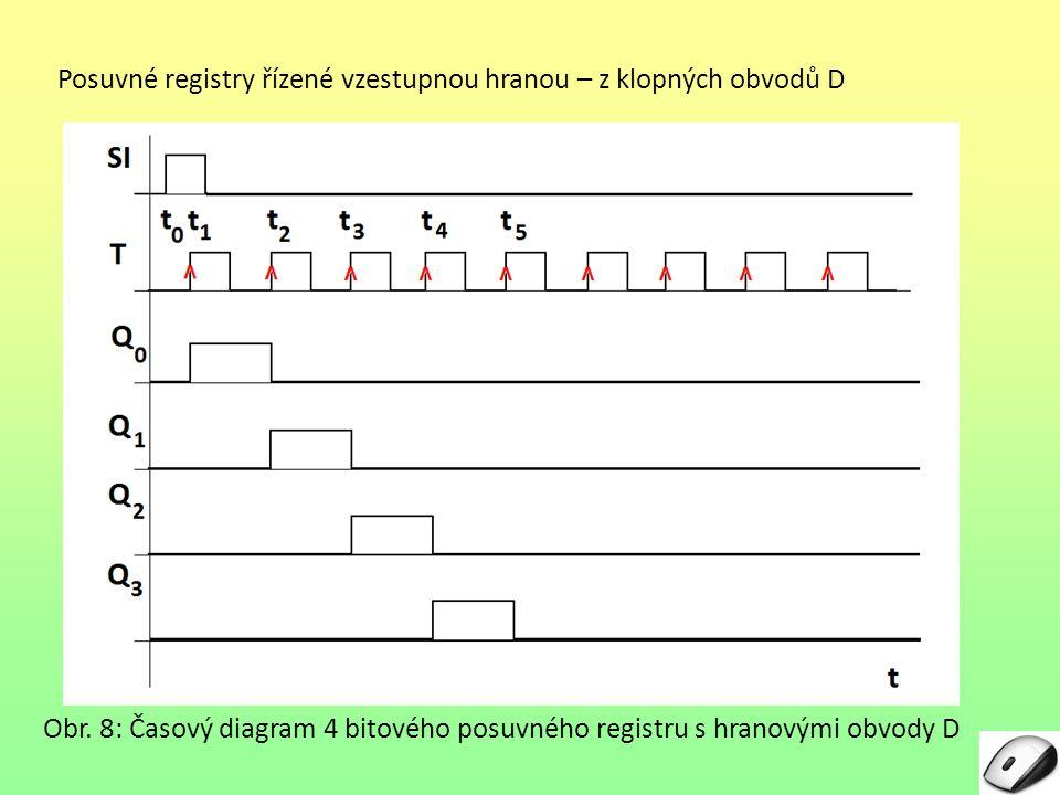 Posuvné registry řízené vzestupnou hranou – z klopných obvodů D Popis časového diagramu V čase t 0 se na vstupu SI objevuje stav logické jedna.