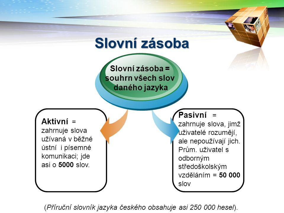 Slovní zásoba Aktivní = zahrnuje slova užívaná v běžné ústní i písemné komunikaci; jde asi o 5000 slov.