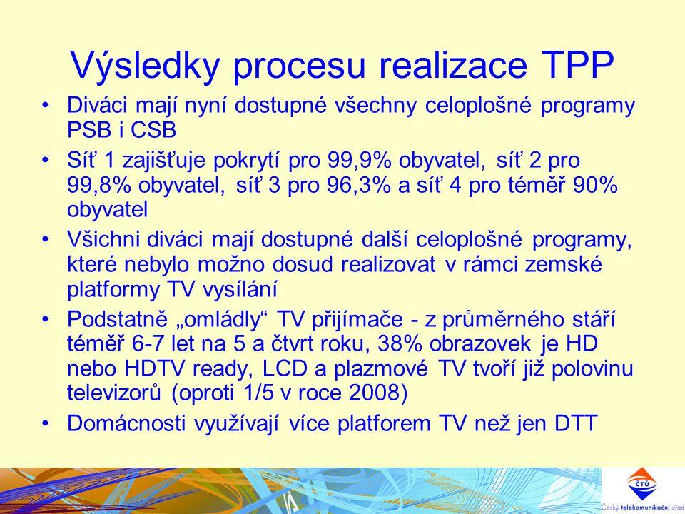 Výsledky procesu realizace TPP Diváci mají nyní dostupné všechny celoplošné programy PSB i CSB Síť 1 zajišťuje pokrytí pro 99,9% obyvatel, síť 2 pro 9