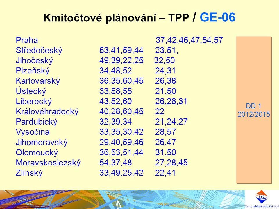 Kmitočtové plánování – TPP / GE-06 Praha 37,42,46,47,54,57 64 Středočeský53,41,59,4423,51, 66 Jihočeský 49,39,22,25 32,50 65 Plzeňský34,48,5224,3163,6