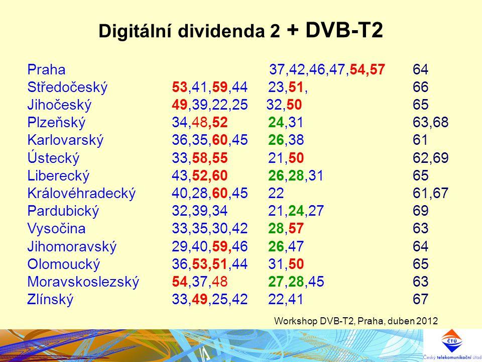 Digitální dividenda 2 + DVB-T2 Praha 37,42,46,47,54,57 64 Středočeský53,41,59,4423,51, 66 Jihočeský 49,39,22,25 32,50 65 Plzeňský34,48,5224,3163,68 Ka